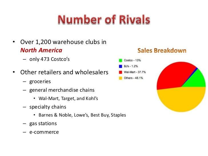 Walmart strategic business plan