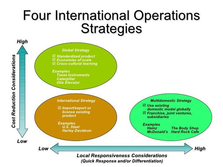 effective strategies essay