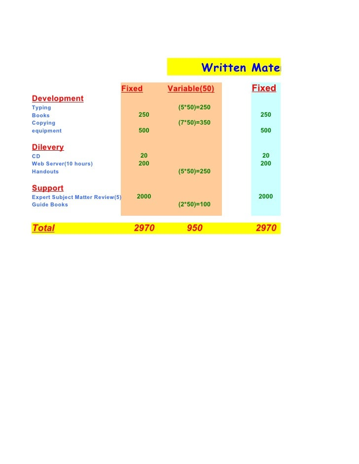 Written Materials                               Fixed      Variable(50)     Fixed Development Typing                      ...