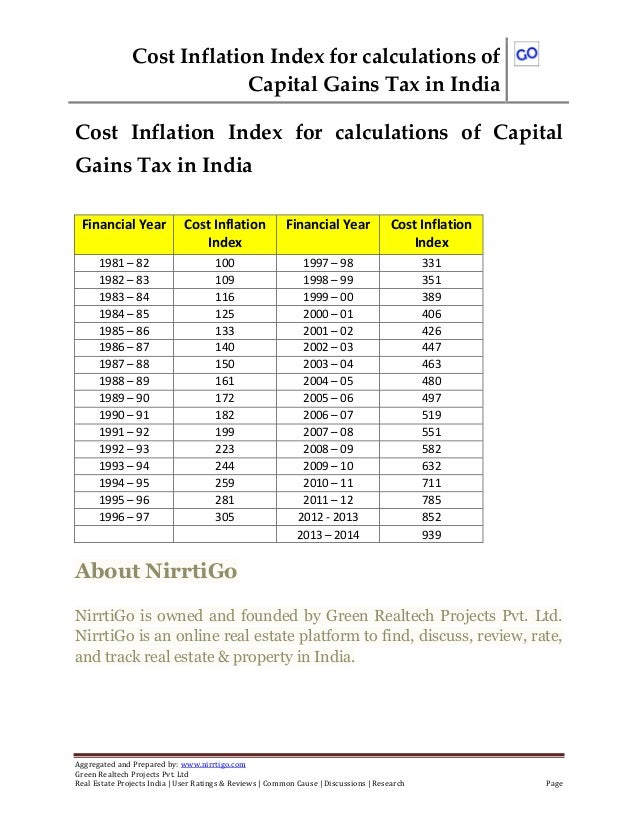 Cost Inflation Index for calculations of Capital Gains Tax in India Aggregated and Prepared by: www.nirrtigo.com Green Rea...