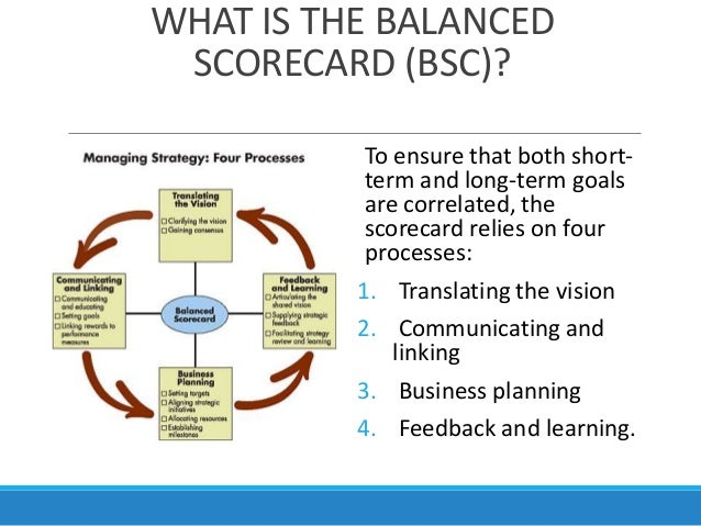 linking the balanced scorecard to strategy The balanced scorecard was developed to measure both current operating performance and the drivers of future performance many managers believe they are using a balanced scorecard when they supplement traditional financial measures with generic, non-financial measures about customers, processes, and employees.