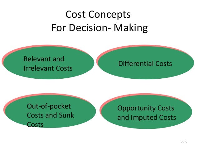 cost accounting and decision making Managerial accounting- overview of cost behavior  it can also be used when making decisions with selling prices, determining product mix, and maximizing use of .