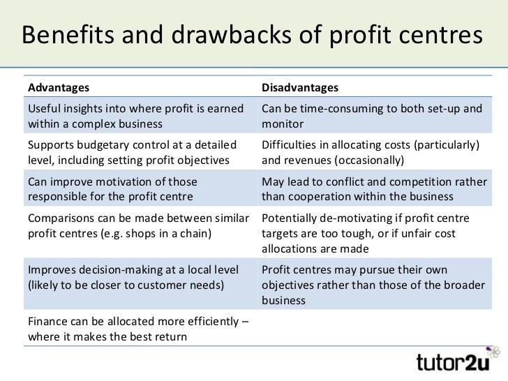 profit maximization vs wealth maximization essays