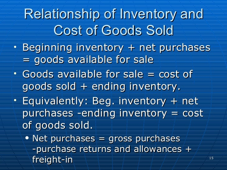inventory and cost of goods sold relationship formula for density