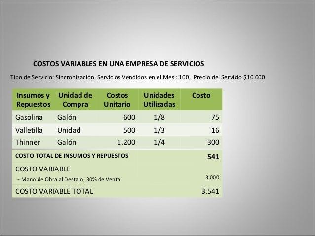 Costos b sicos for Precio mano de obra colocacion tela asfaltica