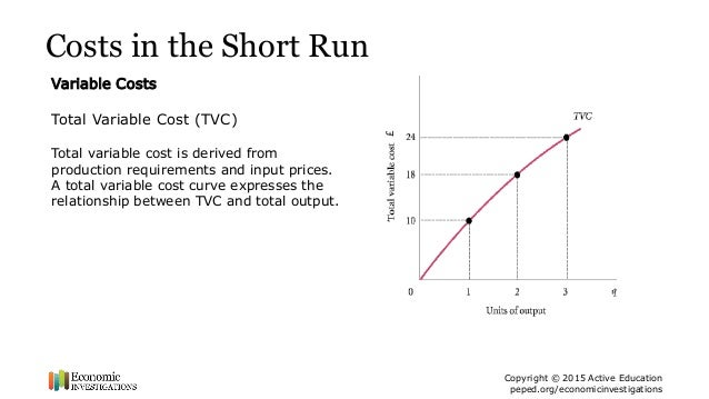 total variable costs essay Total variable manufacturing costs per unit $12  more about homework: variable cost and net income essay examples variable cost 2976 words | 12 pages.