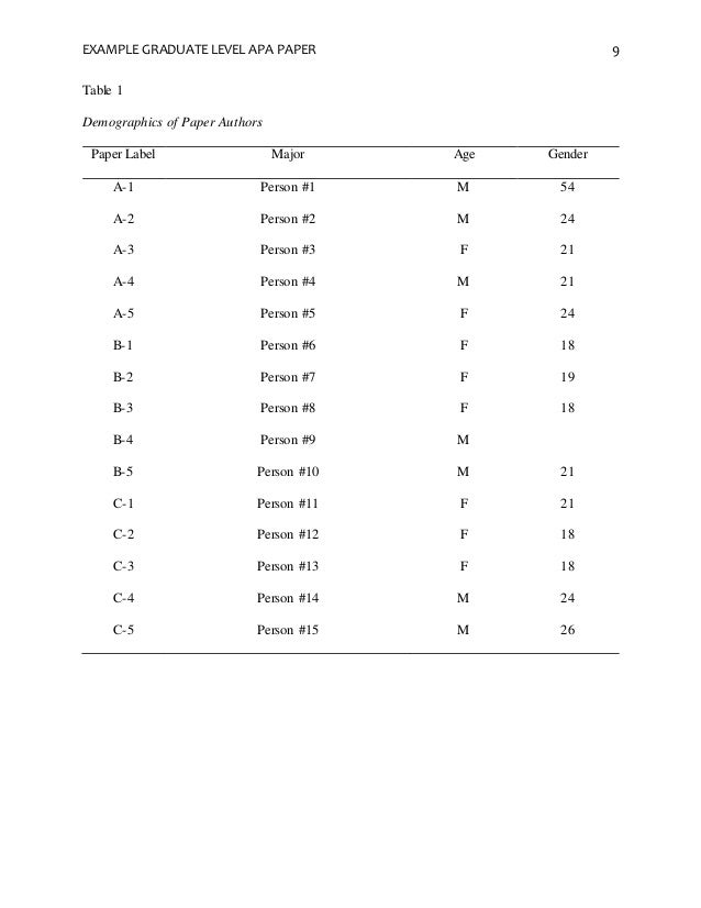 Research paper table of contents format