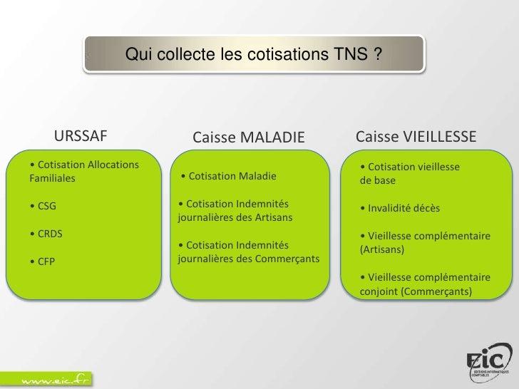 Qui collecte les cotisations TNS ?<br />URSSAF<br />Caisse VIEILLESSE<br />Caisse MALADIE<br />• Cotisation vieillesse<br ...
