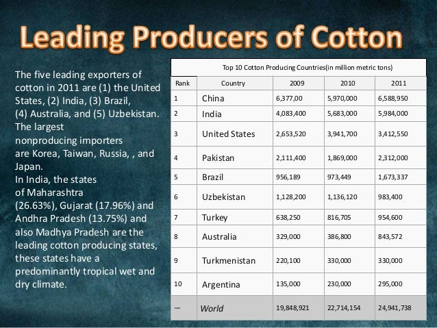 What are the chemicals used in growing cotton?