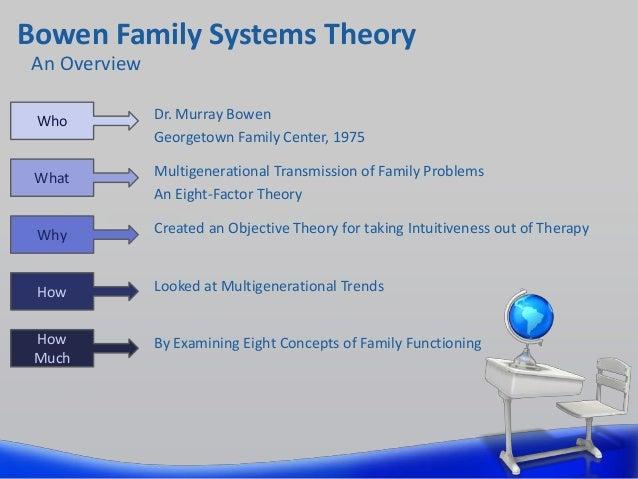 Family systems theory essays