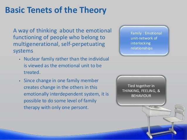 some theories of abnormal affect take Beck's cognitive theory of depression features underlying dysfunctional  it  did not take any other factors into account, such as biological factors (eg,.