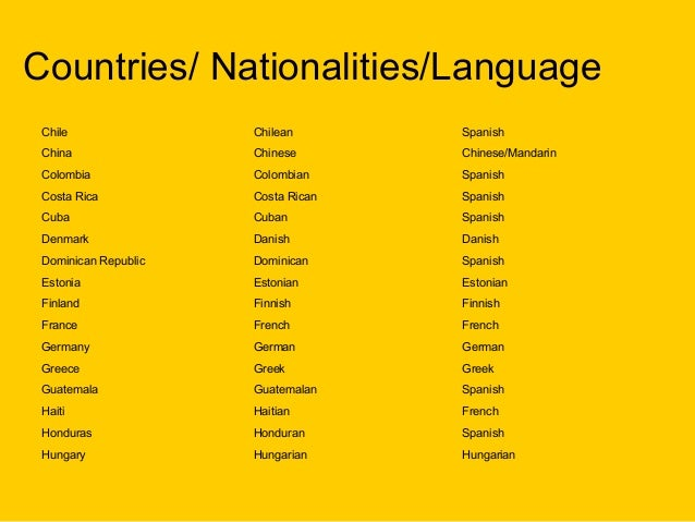 Nationality in Spanish