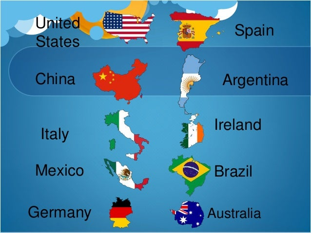 Countries around the world 2nd partial exam for Fun facts about countries around the world