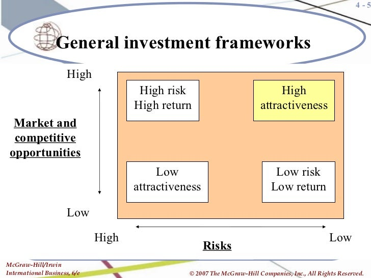 risk of entry by potential competitors The potential for competition in payment services  firms with no  risk to financial stability, if the recommendations in this paper were followed  in  an ideal world and in the absence of barriers to entry, a payments-only provider.