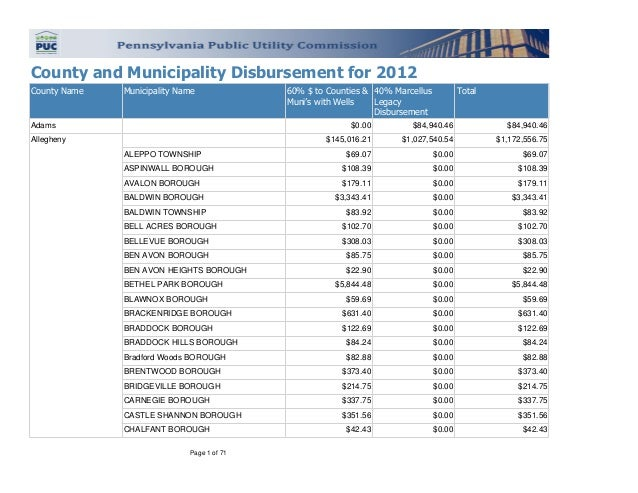 PA Impact Fees County and Municipality Disbursement for 2012