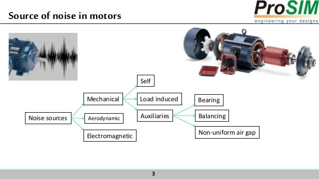 Coupled Analysis Of Mmotor To Predict Noise And Vibration