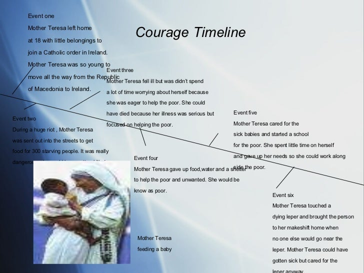 Mother Teresa courage project