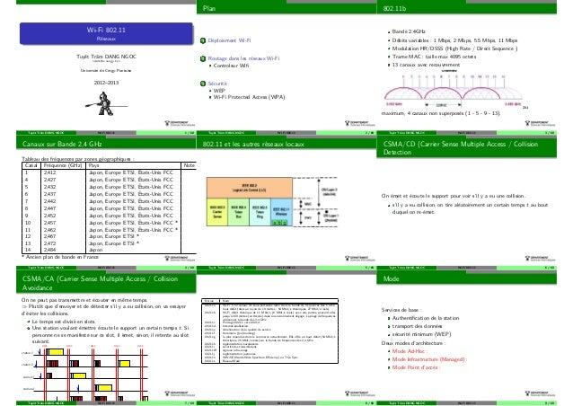 Wi-Fi 802.11 R´eseaux Tuyˆet Trˆam DANG NGOC <dntt@u-cergy.fr> Universit´e de Cergy-Pontoise 2012–2013 Tuyˆet Trˆam DANG N...