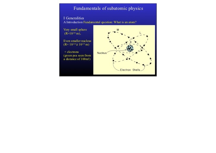 Fundamentals of subatomic physicsI GeneralitiesA Introduction Fundamental question: What is an atom?Very small sphere(R=10...