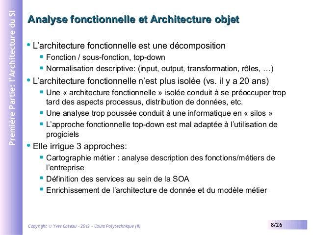 Cours chapitre2 2012 for Architecture fonctionnelle