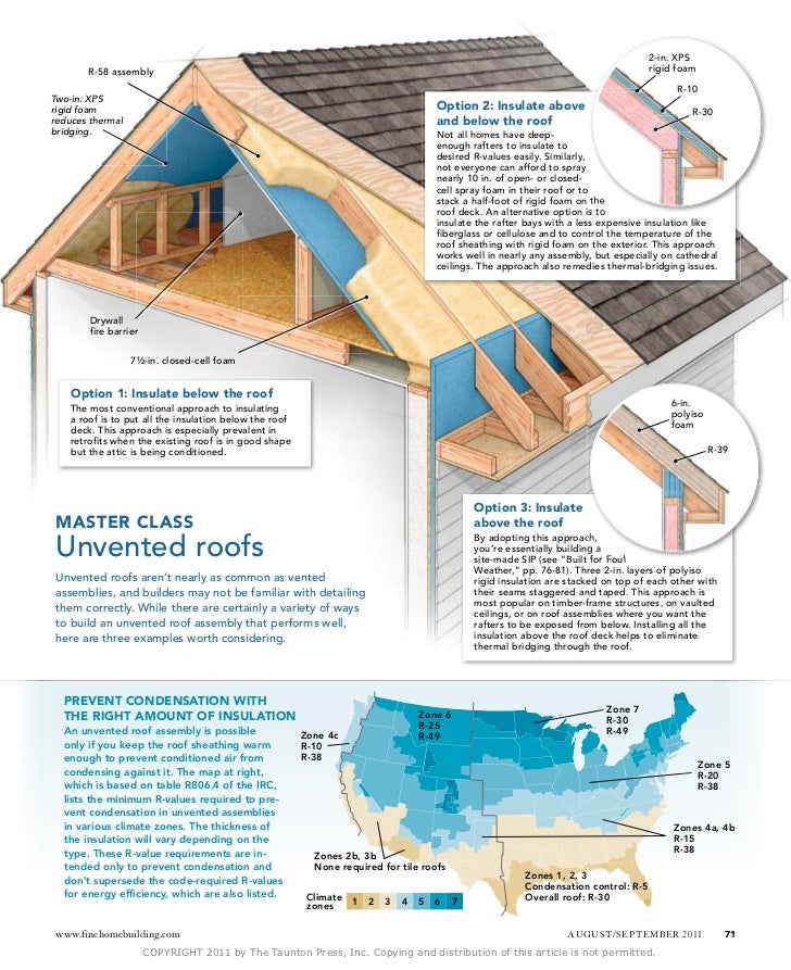 Recommended Roof Venting : Course in roof venting