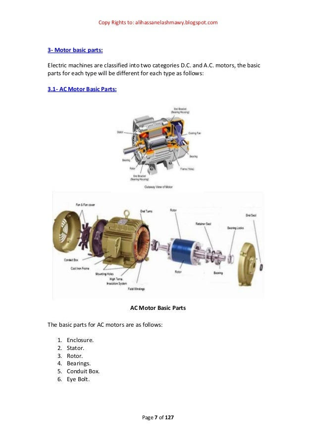Ac Electric Motor Parts Images