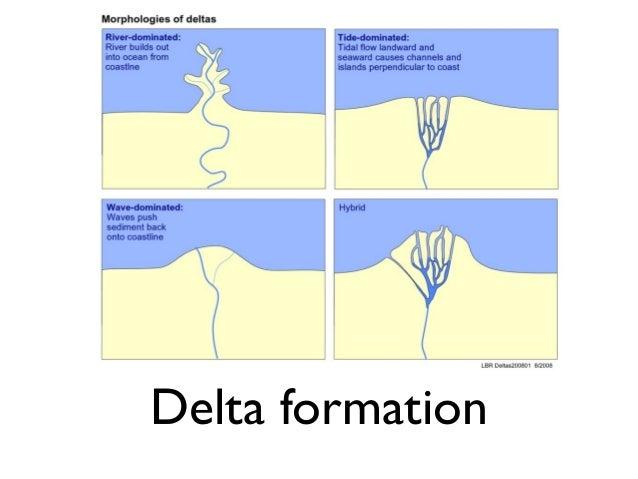 Delta Diagram