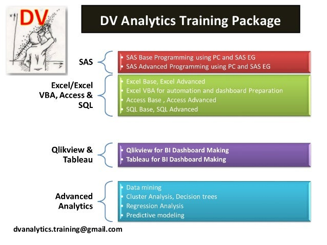 DV Analytics Training Package dvanalytics.training@gmail.com