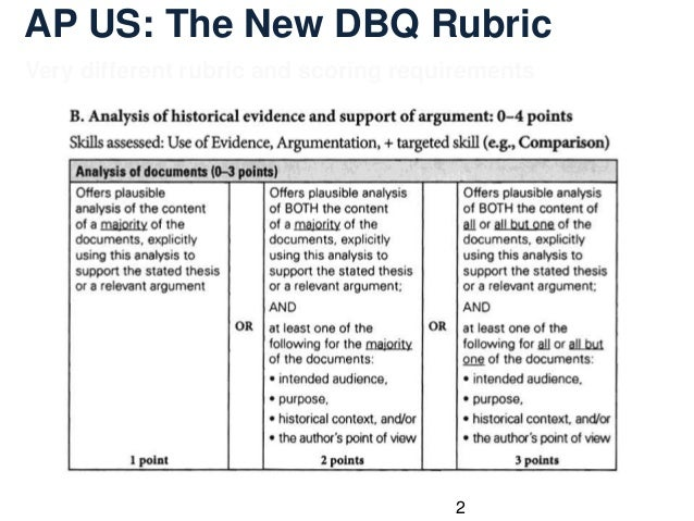 rubric for ap dbq essay