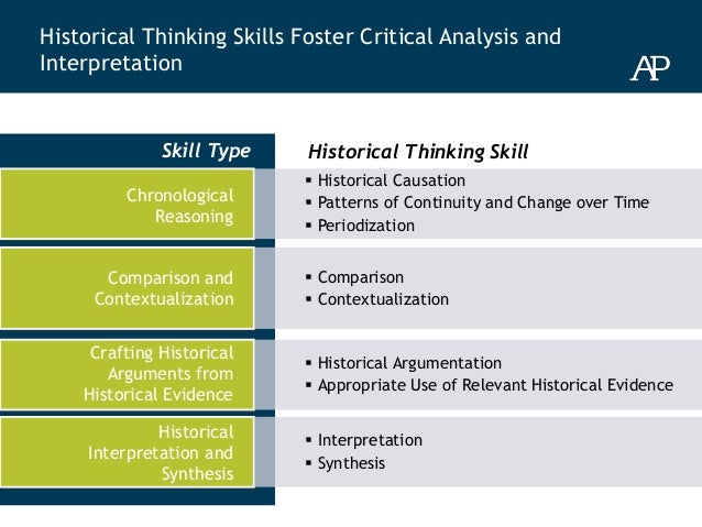 critical thinking and type your response Critical thinking — in being responsive to variable subject matter, issues, and purposes — is incorporated in a family of interwoven modes of thinking, among them: scientific thinking, mathematical thinking, historical thinking, anthropological thinking, economic thinking, moral.