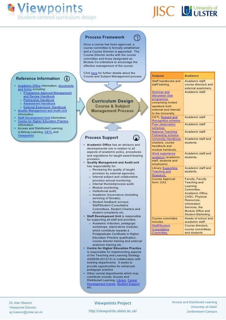 Course subjectmanagement
