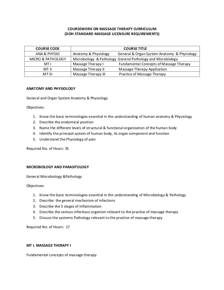 COURSEWORK ON MASSAGE THERAPY CURRICULUM                      (DOH STANDARD MASSAGE LICENSURE REQUIREMENTS)    COURSE CODE...