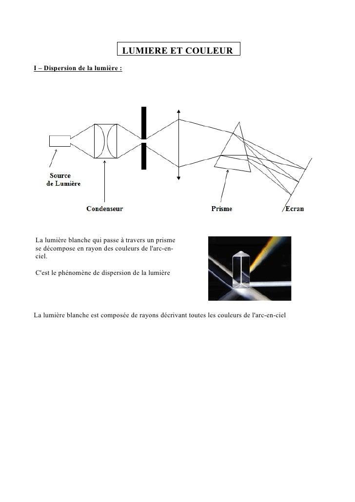 LUMIERE ET COULEUR I – Dispersion de la lumière :     La lumière blanche qui passe à travers un prisme se décompose en ray...