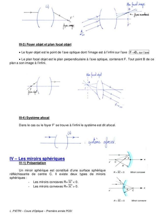 Cours d 39 optique g om trique for 2 miroirs perpendiculaires