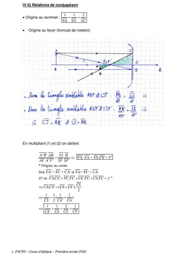 Cours d 39 optique g om trique for Miroir concave optique