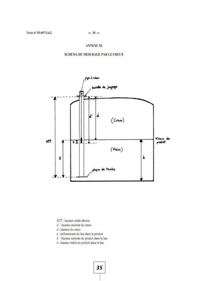 calcul volume citerne. Black Bedroom Furniture Sets. Home Design Ideas