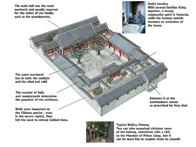 Courtyards for Enclosed courtyard house plans
