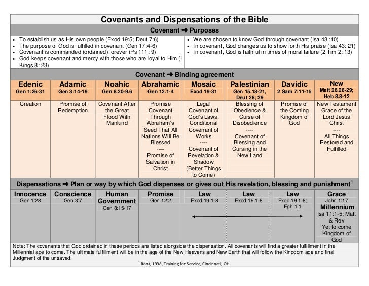 Covenants and Dispensations (All Nations Leadership Institute)