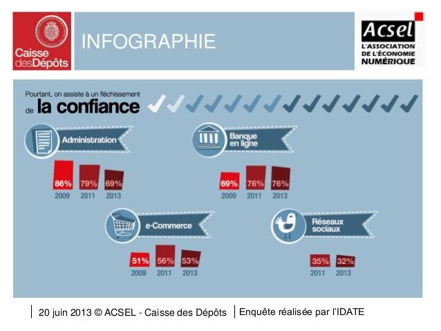 Baromètre de la confiance dans l'économie numérique par l'IDATE pour la CDC et l'ACSEL