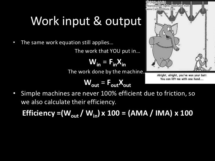 Work Input