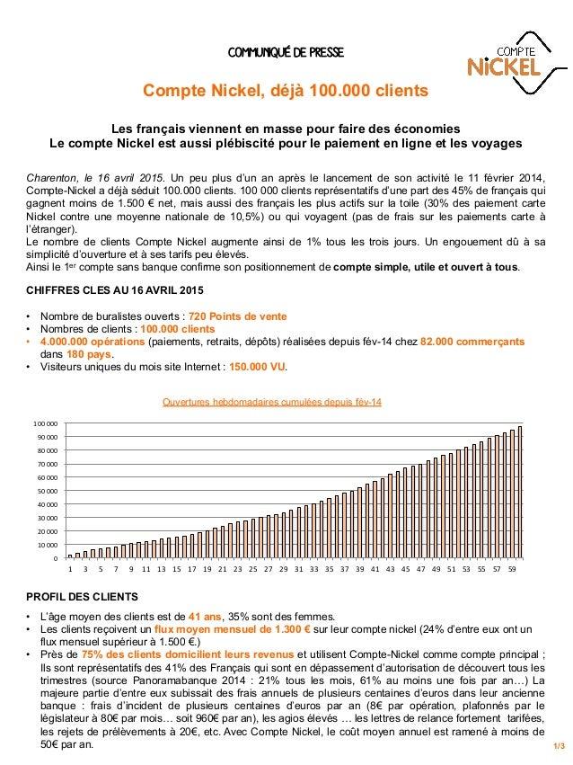 Compte Nickel, déjà 100.000 clients Les français viennent en masse pour faire des économies Le compte Nickel est aussi plé...