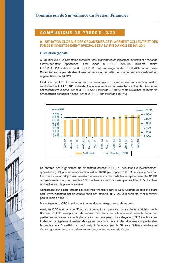 Commission de Surveillance du Secteur Financier C O M M U N I Q U E D E P R E S S E 1 3 / 2 9  SITUATION GLOBALE DES ORGA...