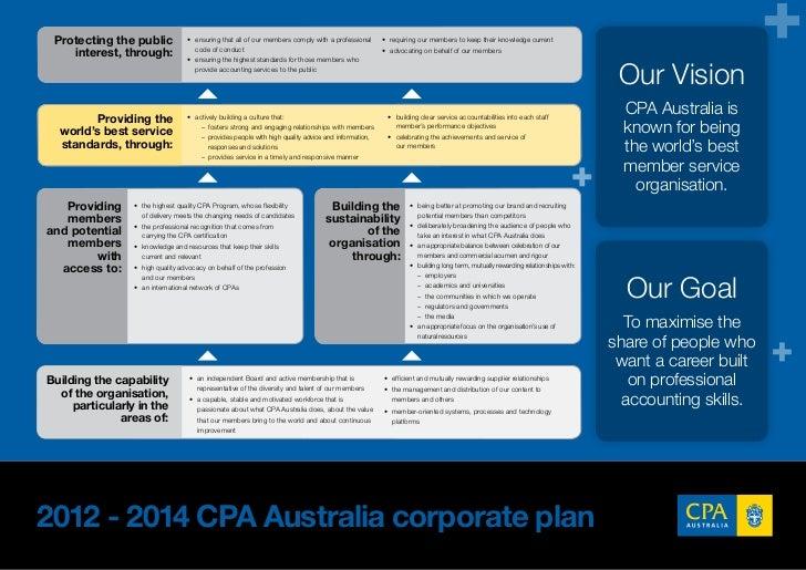CPA Australia 2012 2014 Corporate Plan