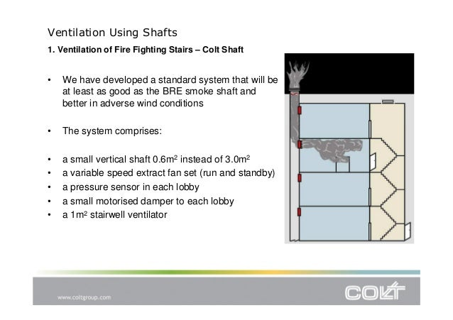 CPD Presentation Smoke Ventilation Using Shafts