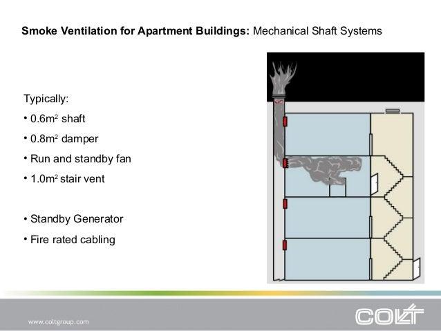 Cpd Presentation Smoke Control And Environmental