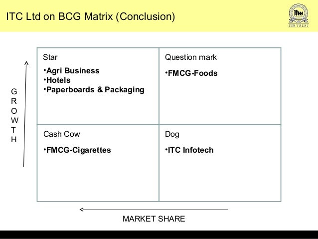 grand strategy matrix of hershey s food corporation Free essays on space matrix for hershey for space matrix, bcg matrix, ie matrix, and grand strategy matrix a case abstract gap corporation (www.