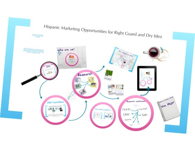 Hispanic Marketing Matters. See what these CPG companies are doing to win the Hispanic market.