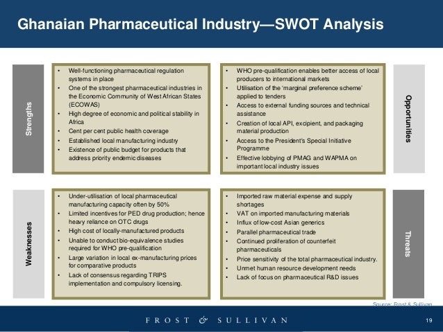 swot analysis shouldice hospital limited Shouldice hospitals ltd shouldice hospital limited the problem under analysis is how to best increase the hospital's capacity to serve more patients swot.