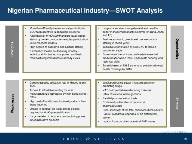 swot analysis of tyre industry Pest analysis of indian tyre industry swot analysis for indian textile industry the indian textile industry the indian textile industry is one of the.