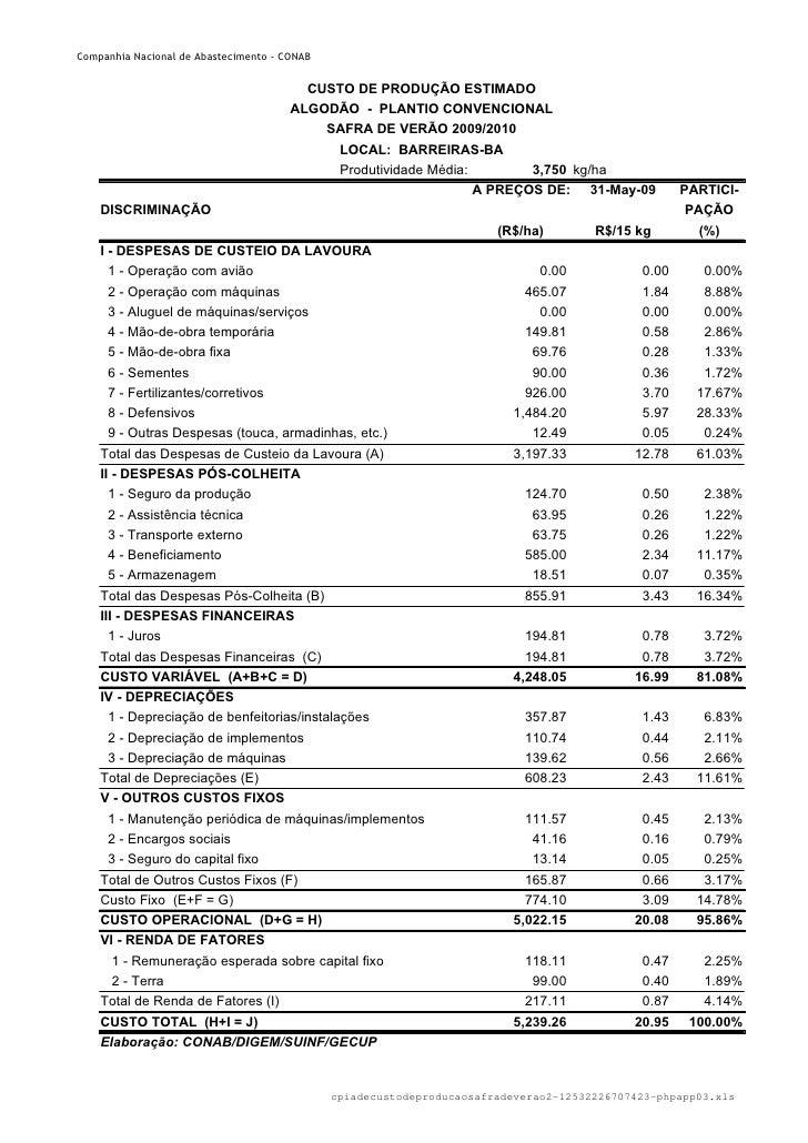 Companhia Nacional de Abastecimento - CONAB                                            CUSTO DE PRODUÇÃO ESTIMADO         ...